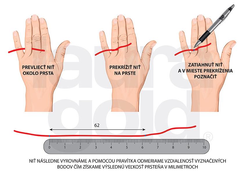 2b787e4a96952 Ako zmerať veľkosť prsteňa?